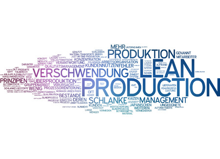 practise: Word cloud - lean manufacturing