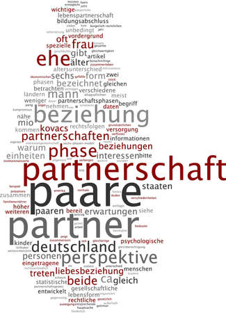 love cloud: Word cloud - relationships Stock Photo