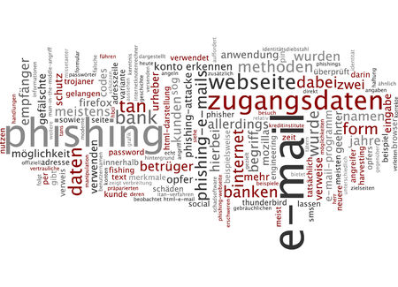 victim: Word cloud - phishing