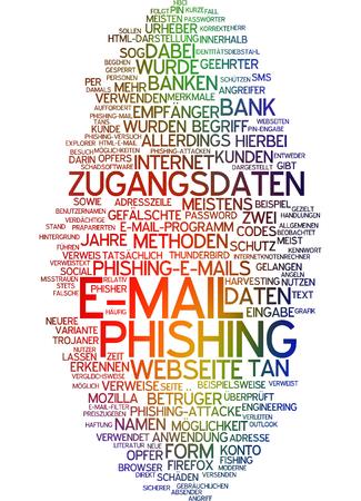 phishing: Word cloud - phishing