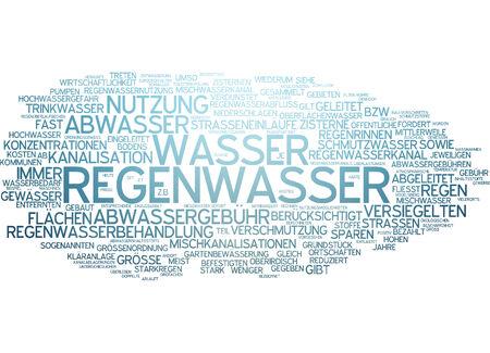 rainwater: Word cloud - rainwater
