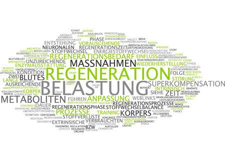sufficient: Word cloud - regeneration