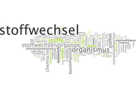 Word cloud - metabolism