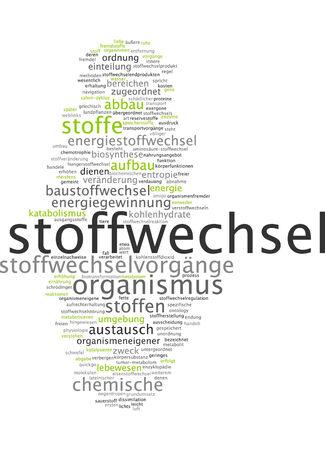 biosynthesis: Word cloud - metabolism