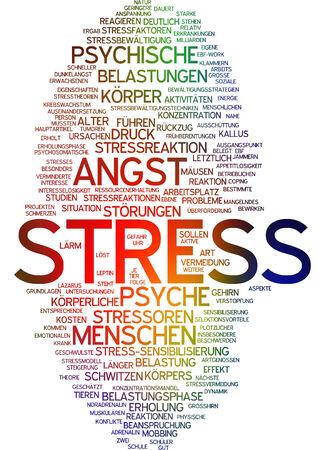 retreat: Word cloud - stress