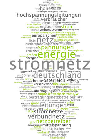 energy grid: Word cloud - power supply Stock Photo
