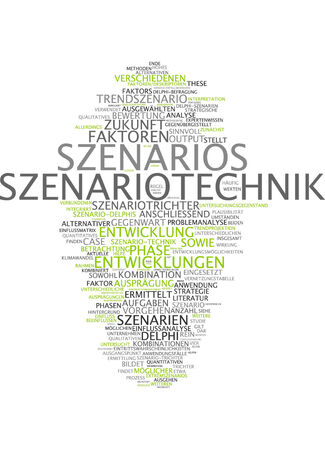 facts: Word cloud - scenario planning
