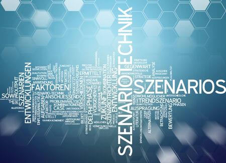 scenario: Word cloud - scenario planning