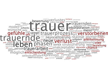 Word cloud - mourning