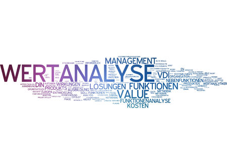 systematic: Word cloud - value analysis