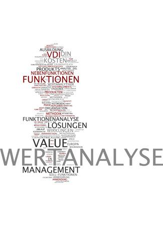 methodology: Word cloud - value analysis