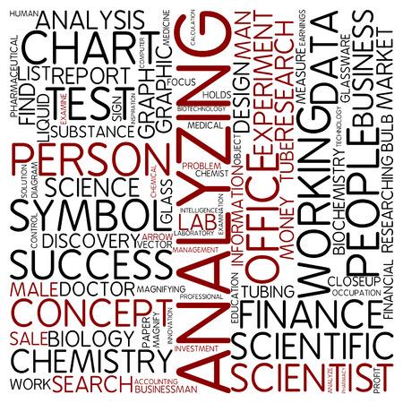 analyzing: Word cloud - analyzing
