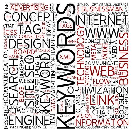 keywords: Word cloud - keywords