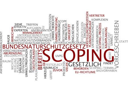 Word cloud van scoping in de Duitse taal