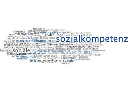 Word cloud of social competence in German language