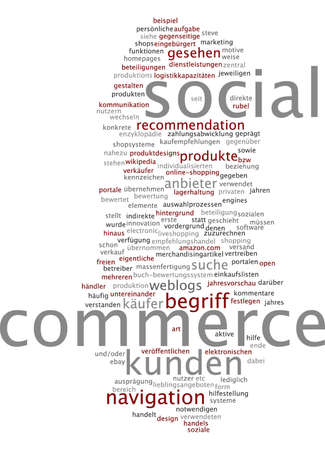 social commerce: Word cloud of social commerce in German language