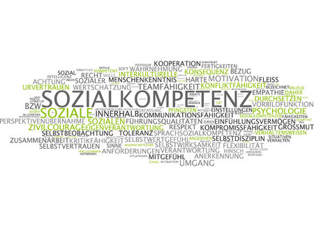 consequence: Word cloud of social competence in German language