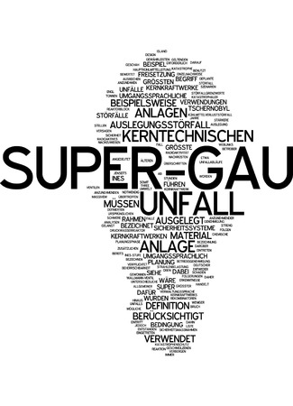 colloquial: Word cloud of meltdown in German language