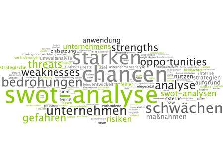 weaken: Word cloud of swot analysis in German language