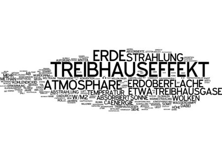 greenhouse effect: Word cloud of greenhouse effect in German language