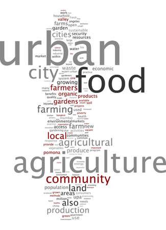 english language: Word cloud of urban agriculture in English language