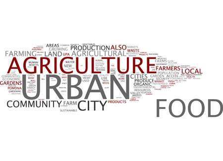 community garden: Word cloud of urban agriculture in English language