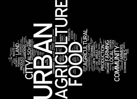 english language: Word cloud of urban food in English language