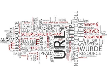 seperated: Word cloud of url in German language
