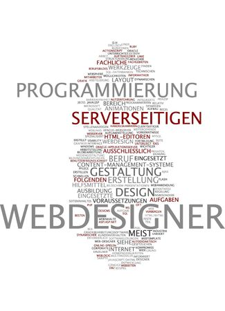 Word cloud of webdesigner in German language