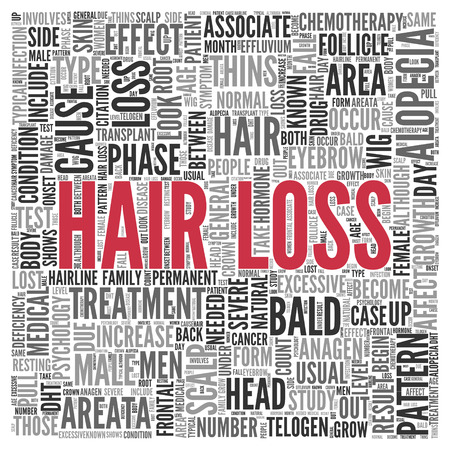 tagcloud: Close up HAIR LOSS Text at the Center of Word Tag Cloud on White Background.