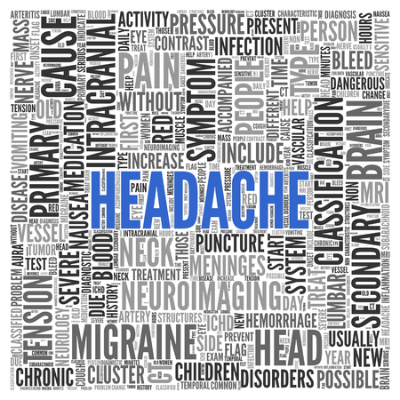meninges: Close up HEADACHE Text at the Center of Word Tag Cloud on White Background.