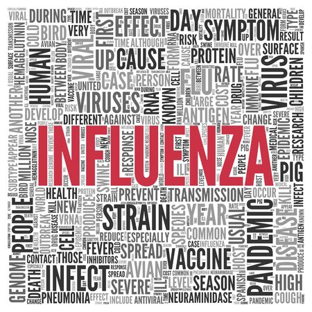 infect: Close up INFLUENZA Text at the Center of Word Tag Cloud on White Background.