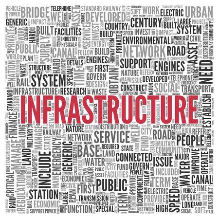 servicios publicos: Close up INFRAESTRUCTURA texto en el Tag Centro de nube de la palabra en el fondo blanco.
