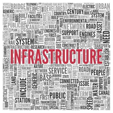 govern: Close up INFRASTRUCTURE Text at the Center of Word Tag Cloud on White Background.