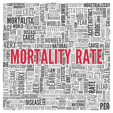 mortality: Close up Red MOTORIZED BICYCLE Text at the Center of Word Tag Cloud on White Background. Stock Photo
