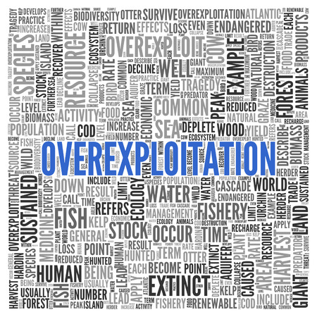 tag cloud: Close up Blue OVEREXPLOITATION Text at the Center of Word Tag Cloud on White Background.