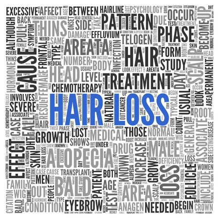 human hair: Close up HAIR LOSS Text at the Center of Word Tag Cloud on White Background.