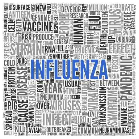 bird flu: Close up INFLUENZA Text at the Center of Word Tag Cloud on White Background.