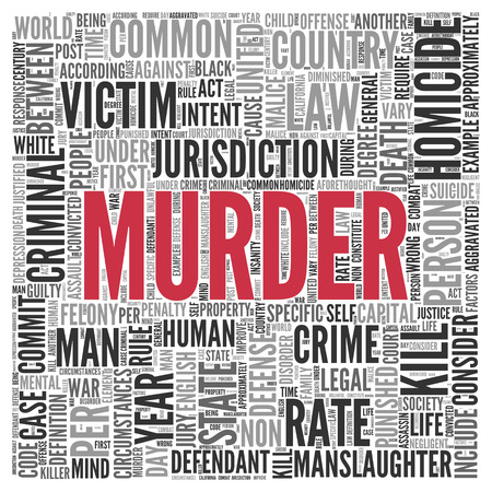 homicide: Close up Red MURDER Text at the Center of Word Tag Cloud on White Background.