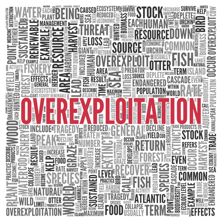 sustained: Close up Red OVEREXPLOITATION Text at the Center of Word Tag Cloud on White Background.