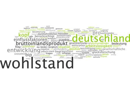 prosperity: Word cloud of prosperity in german langauge