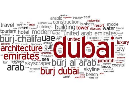 word cloud: Dubai word cloud