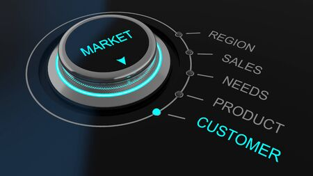 demographics: Control dial for Market related factors with a choice of channels showing Region, Sales, Needs, Product and Customer for demographics driving the viability of a market