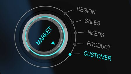 viability: Control dial for Market related factors with a choice of channels showing Region, Sales, Needs, Product and Customer for demographics driving the viability of a market