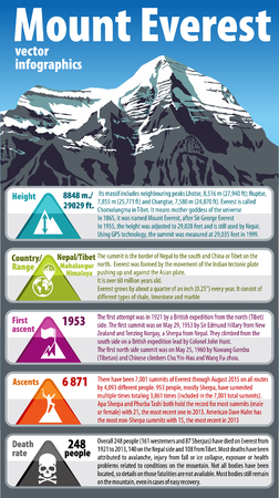 highest: Vector highest mountains Everest infographic Illustration