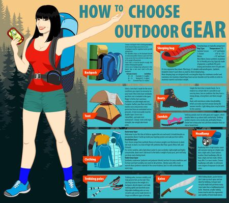 How to choose outdoor gear. Hiking woman and Hiking and camping gear equipment