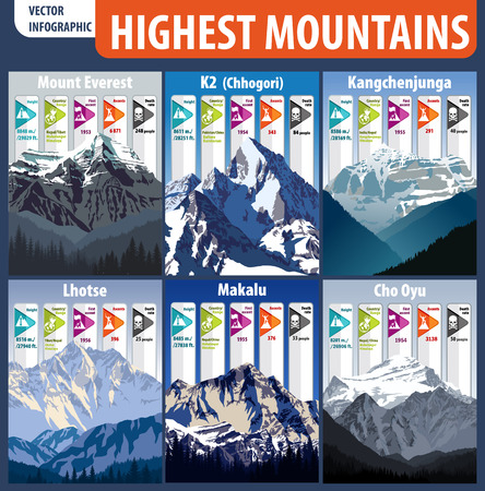 Infographic illustration highest mountains of the World 矢量图像