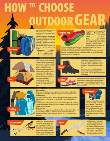 How to choose outdoor gear. Hiking and camping gear equipment - infographic Ilustração