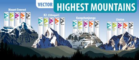himalaya: infographic illustration highest mountains of the World Illustration