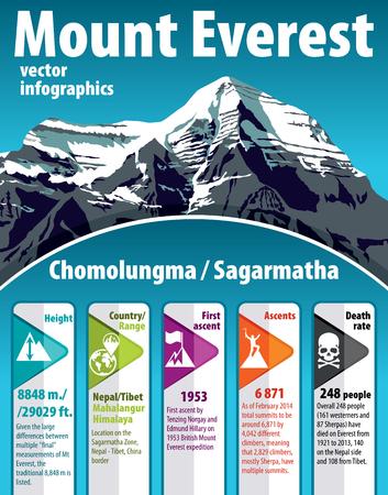 montañas más altas del Everest infográficas Ilustración de vector